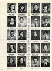 Niagara University - Niagaran Yearbook (Lewiston, NY) online yearbook collection, 1981 Edition, Page 158