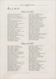 Page 17, 1925 Edition, Norfolk High School - Milestone Yearbook (Norfolk, NE) online yearbook collection