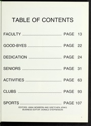 Page 7, 1987 Edition, North Reading High School - Yearbook (North Reading, MA) online yearbook collection