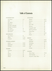 Rosary High School - Campanile Yearbook (Columbus, OH) online yearbook collection, 1951 Edition, Page 12