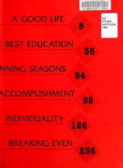 St Louis Country Day School - Codasco Yearbook (St Louis, MO) online yearbook collection, 1987 Edition, Page 3