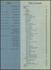 Page 9, 1955 Edition, Thomas A Edison High School - Spark Yearbook (San Antonio, TX) online yearbook collection