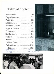 Thomas Jefferson High School - Aristocrat Yearbook (Denver, CO) online yearbook collection, 1963 Edition, Page 6