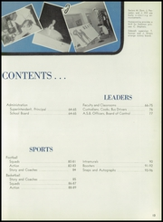Page 17, 1959 Edition, Toppenish Senior High School - Tohiscan Yearbook (Toppenish, WA) online yearbook collection