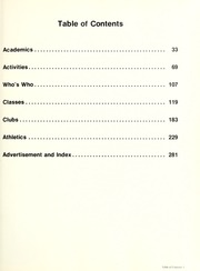 Page 7, 1975 Edition, Trevecca Nazarene University - Darda Yearbook (Nashville, TN) online yearbook collection