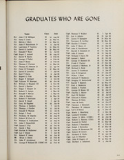 United States Air Force Academy - Polaris Yearbook (Colorado Springs, CO) online yearbook collection, 1968 Edition, Page 247