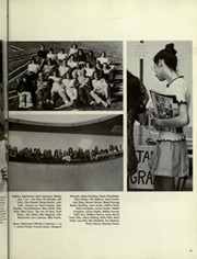 University of Arizona - Desert Yearbook (Tucson, AZ) online yearbook collection, 1973 Edition, Page 155