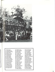 University of Florida - Tower / Seminole Yearbook (Gainesville, FL) online yearbook collection, 1972 Edition, Page 35