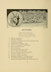 University of Massachusetts Amherst - Index Yearbook (Amherst, MA) online yearbook collection, 1894 Edition, Page 150