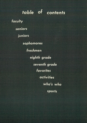 Page 9, 1953 Edition, Birdville High School - Buffalo Yearbook (North Richland Hills, TX) online yearbook collection